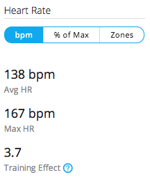 HR Zones for Body 360 21/10/2014